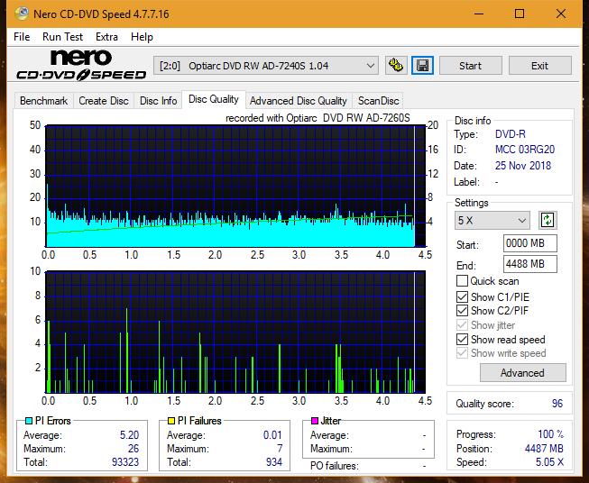 Nazwa:  DQ_4x_AD-7240S.png,  obejrzany:  39 razy,  rozmiar:  72.3 KB.