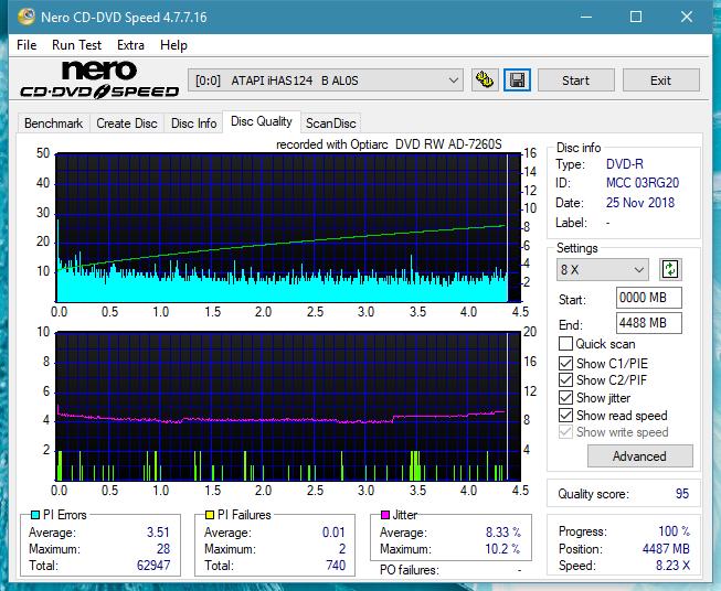 Nazwa:  DQ_4x_iHAS124-B.png,  obejrzany:  39 razy,  rozmiar:  73.7 KB.