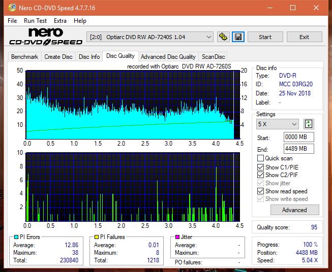Nazwa:  DQ_6x_AD-7240S.png,  obejrzany:  38 razy,  rozmiar:  70.7 KB.