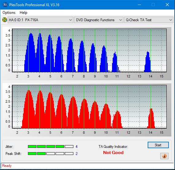 Nazwa:  TA Test (Middle Zone Layer 0)_6x_PX-716A.png,  obejrzany:  38 razy,  rozmiar:  45.0 KB.