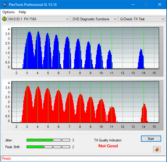 Nazwa:  TA Test (Outer Zone Layer 0)_6x_PX-716A.png,  obejrzany:  38 razy,  rozmiar:  42.9 KB.