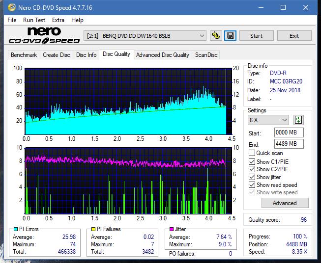 Nazwa:  DQ_8x_DW1640.png,  obejrzany:  39 razy,  rozmiar:  63.1 KB.