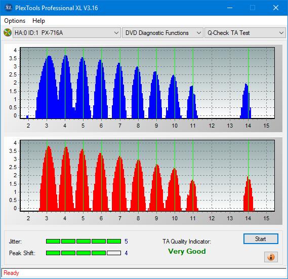 Nazwa:  TA Test (Middle Zone Layer 0)_8x_PX-716A.png,  obejrzany:  39 razy,  rozmiar:  41.0 KB.