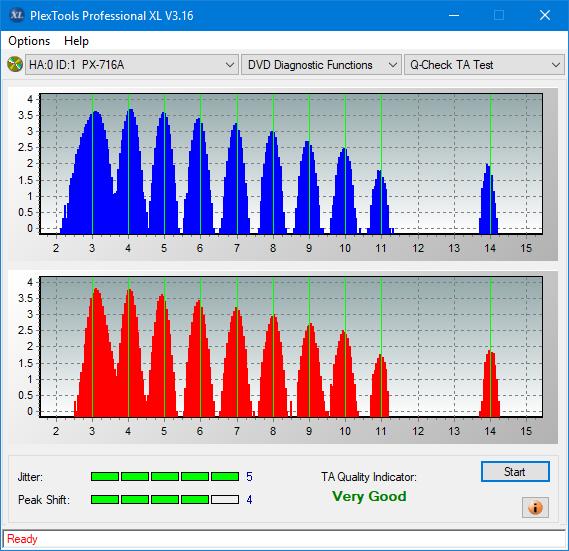 Nazwa:  TA Test (Outer Zone Layer 0)_8x_PX-716A.png,  obejrzany:  39 razy,  rozmiar:  41.1 KB.