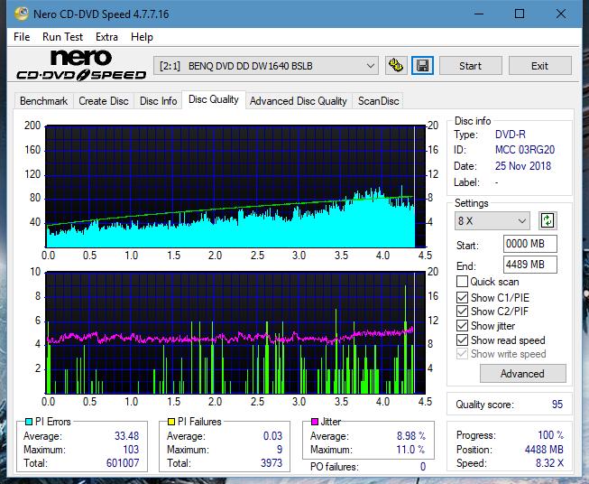 Nazwa:  DQ_12x_DW1640.png,  obejrzany:  39 razy,  rozmiar:  78.9 KB.