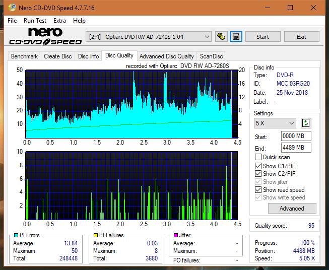 Nazwa:  DQ_12x_AD-7240S.png,  obejrzany:  39 razy,  rozmiar:  66.0 KB.