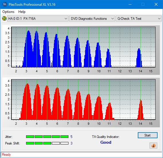 Nazwa:  TA Test (Inner Zone Layer 0)_12x_PX-716A.png,  obejrzany:  39 razy,  rozmiar:  40.9 KB.