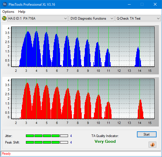 Nazwa:  TA Test (Outer Zone Layer 0)_12x_PX-716A.png,  obejrzany:  39 razy,  rozmiar:  41.2 KB.