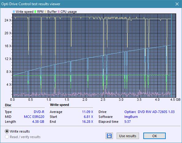 Nazwa:  CreateDisc_16x.png,  obejrzany:  39 razy,  rozmiar:  24.9 KB.