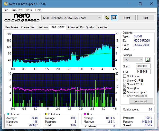 Nazwa:  DQ_16x_DW1620.png,  obejrzany:  39 razy,  rozmiar:  79.9 KB.