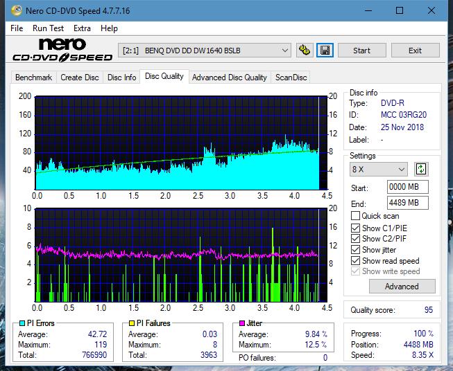 Nazwa:  DQ_16x_DW1640.png,  obejrzany:  39 razy,  rozmiar:  79.3 KB.