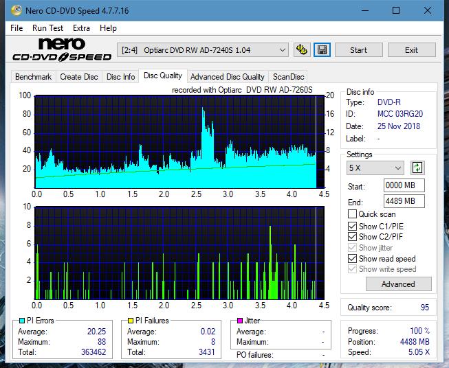 Nazwa:  DQ_16x_AD-7240S.png,  obejrzany:  39 razy,  rozmiar:  78.6 KB.