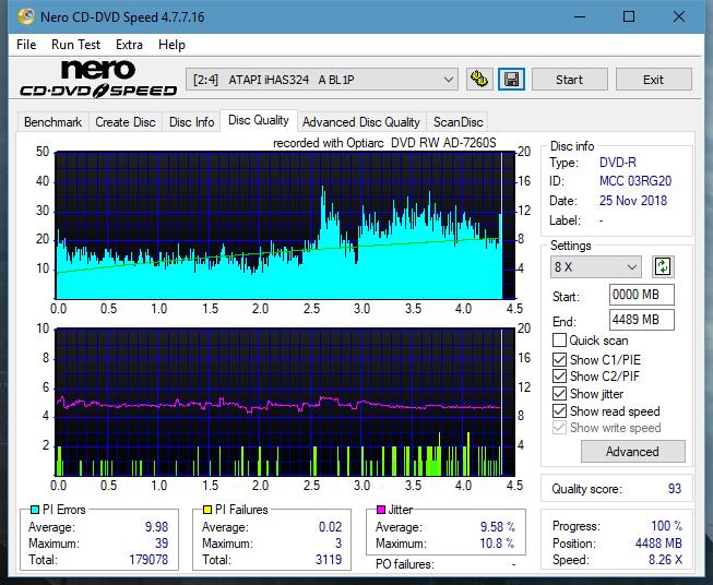 Nazwa:  DQ_16x_iHAS324-A.png,  obejrzany:  40 razy,  rozmiar:  63.8 KB.