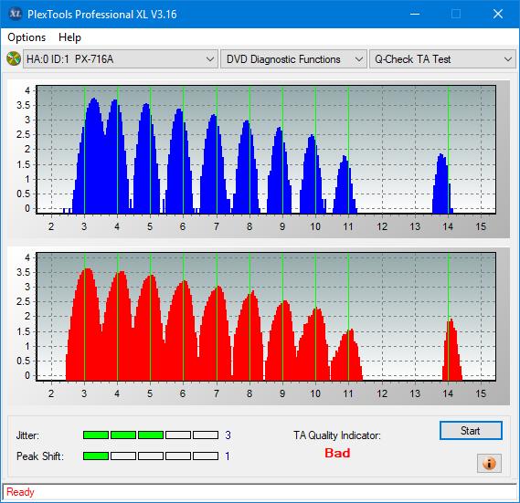 Nazwa:  TA Test (Middle Zone Layer 0)_16x_PX-716A.png,  obejrzany:  38 razy,  rozmiar:  40.1 KB.
