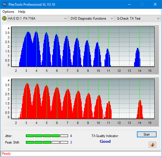 Nazwa:  TA Test (Outer Zone Layer 0)_16x_PX-716A.png,  obejrzany:  36 razy,  rozmiar:  40.4 KB.