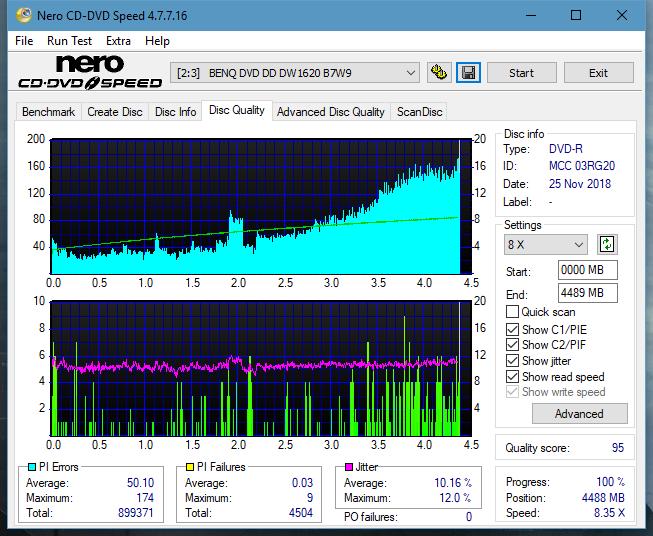 Nazwa:  DQ_18x_DW1620.png,  obejrzany:  37 razy,  rozmiar:  65.3 KB.