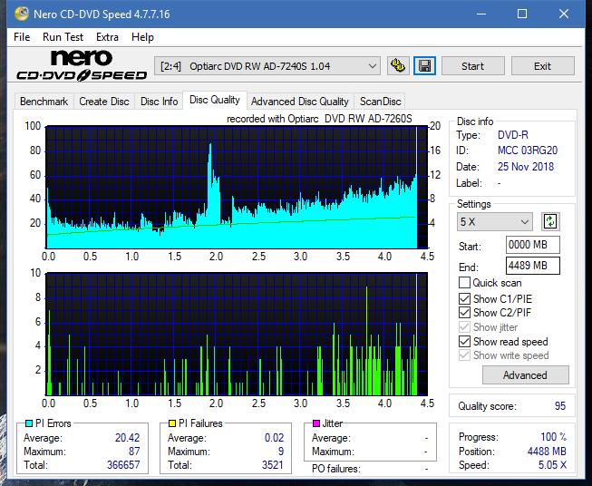 Nazwa:  DQ_18x_AD-7240S.png,  obejrzany:  37 razy,  rozmiar:  61.7 KB.