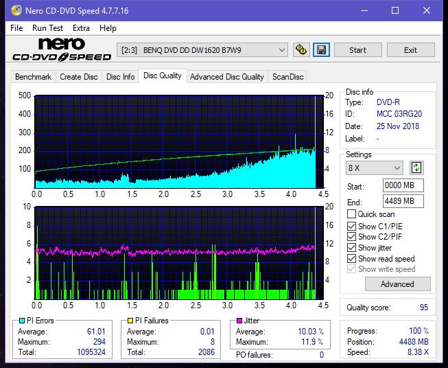 Nazwa:  DQ_20x_DW1620.png,  obejrzany:  36 razy,  rozmiar:  53.2 KB.