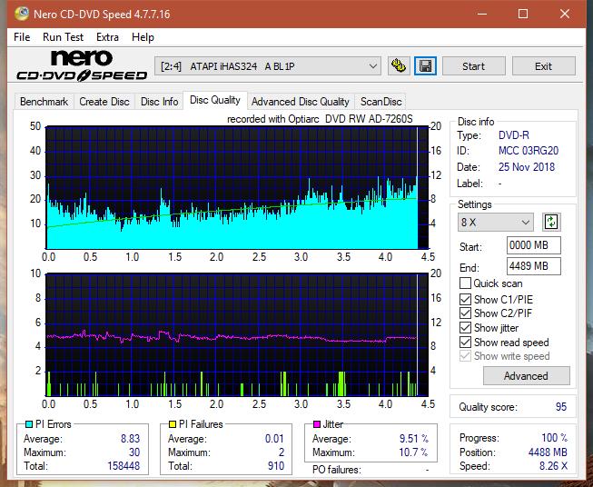 Nazwa:  DQ_20x_iHAS324-A.png,  obejrzany:  36 razy,  rozmiar:  70.3 KB.