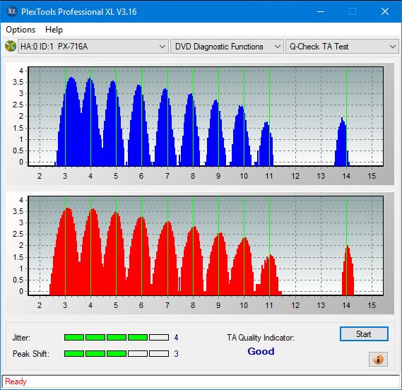 Nazwa:  TA Test (Inner Zone Layer 0)_20x_PX-716A.png,  obejrzany:  36 razy,  rozmiar:  40.9 KB.