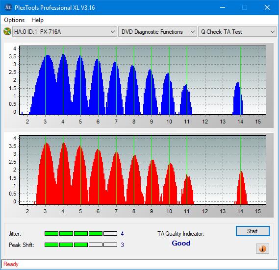 Nazwa:  TA Test (Outer Zone Layer 0)_20x_PX-716A.png,  obejrzany:  36 razy,  rozmiar:  40.6 KB.