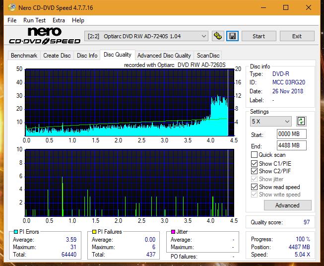 Nazwa:  DQ_4x_AD-7240S.png,  obejrzany:  19 razy,  rozmiar:  72.1 KB.