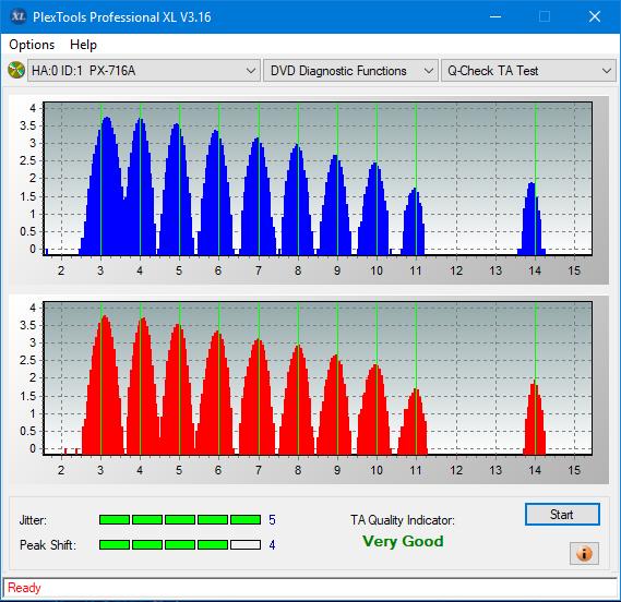 Nazwa:  TA Test (Middle Zone Layer 0)_6x_PX-716A.png,  obejrzany:  20 razy,  rozmiar:  41.6 KB.