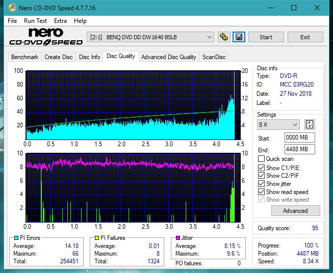 Nazwa:  DQ_8x_DW1640.png,  obejrzany:  20 razy,  rozmiar:  70.6 KB.