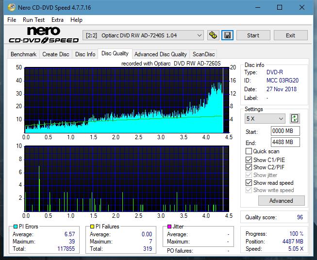 Nazwa:  DQ_8x_AD-7240S.png,  obejrzany:  20 razy,  rozmiar:  60.9 KB.