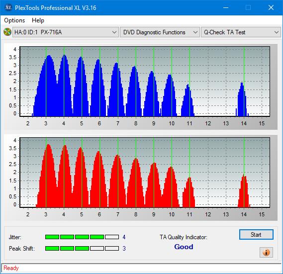 Nazwa:  TA Test (Outer Zone Layer 0)_8x_PX-716A.png,  obejrzany:  20 razy,  rozmiar:  40.3 KB.