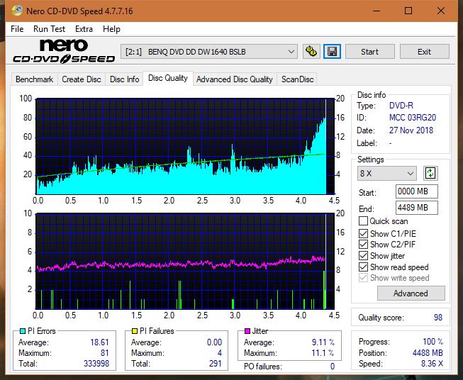 Nazwa:  DQ_12x_DW1640.png,  obejrzany:  20 razy,  rozmiar:  64.7 KB.