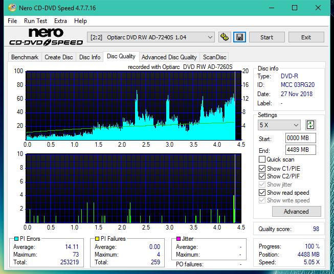 Nazwa:  DQ_12x_AD-7240S.png,  obejrzany:  20 razy,  rozmiar:  63.3 KB.
