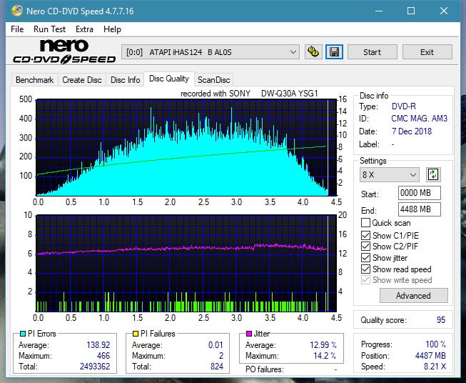 Digital Max DRW-5S163 r2005-dq_6x_ihas124-b.png