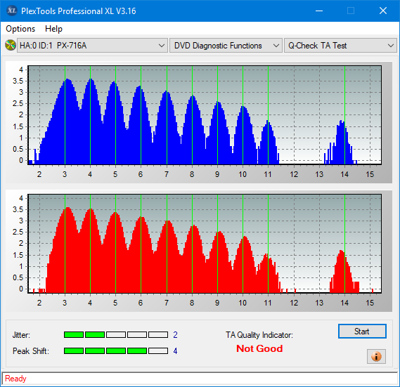 Digital Max DRW-5S163 r2005-ta-test-outer-zone-layer-0-_6x_px-716a.png