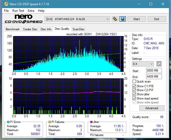 Digital Max DRW-5S163 r2005-dq_8x_ihas124-b.png