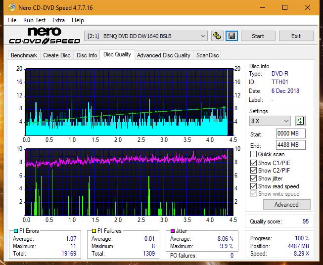Nazwa:  DQ_4x_DW1640.png,  obejrzany:  28 razy,  rozmiar:  75.7 KB.
