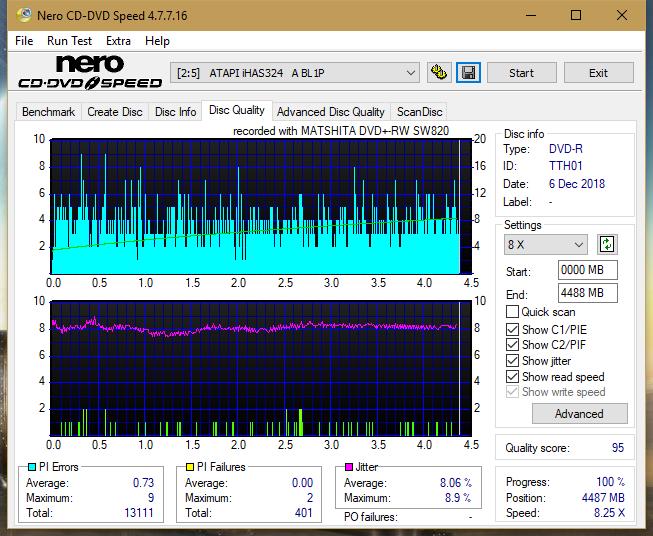 Nazwa:  DQ_4x_iHAS324-A.png,  obejrzany:  28 razy,  rozmiar:  71.2 KB.