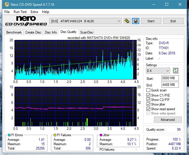 Nazwa:  DQ_4x_iHAS124-B.png,  obejrzany:  28 razy,  rozmiar:  74.6 KB.