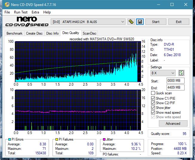 Nazwa:  DQ_6x_iHAS124-B.png,  obejrzany:  30 razy,  rozmiar:  76.4 KB.