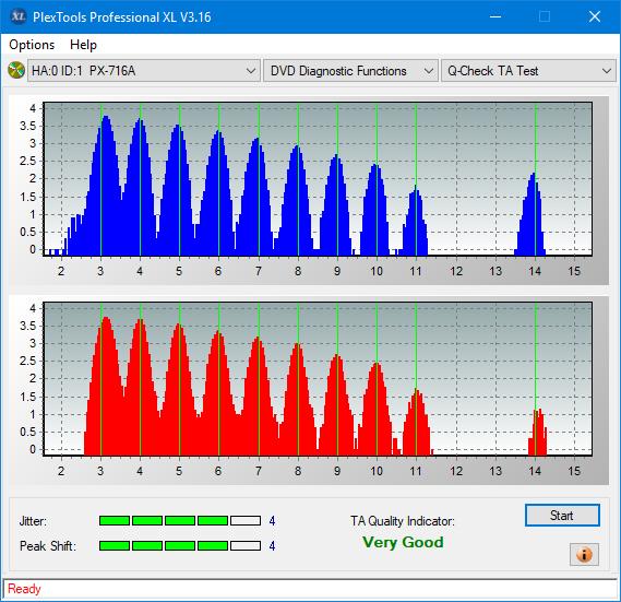 Nazwa:  TA Test (Middle Zone Layer 0)_6x_PX-716A.png,  obejrzany:  28 razy,  rozmiar:  40.8 KB.