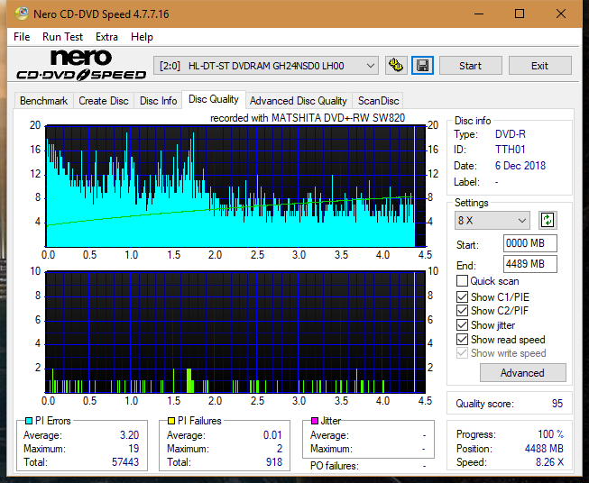 Panasonic SW810/SW820/SW830/SW840-dq_8x_gh24nsd0.png