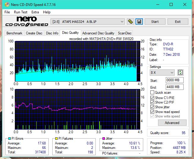 Panasonic SW810/SW820/SW830/SW840-dq_6x_ihas324-.png