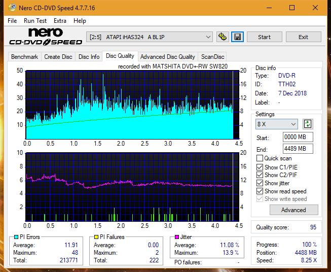 Panasonic SW810/SW820/SW830/SW840-dq_8x_ihas324-.png