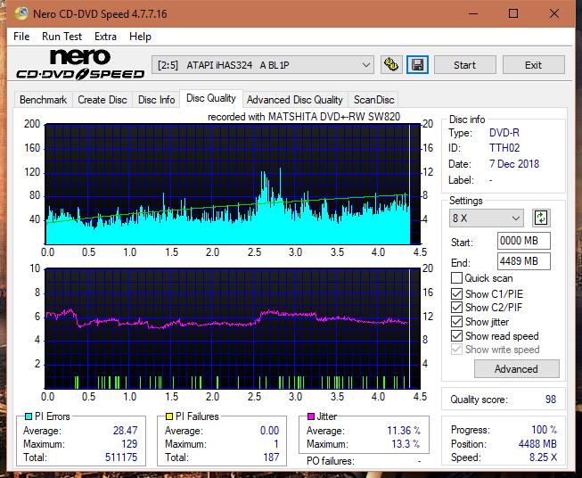 Panasonic SW810/SW820/SW830/SW840-dq_12x_ihas324-.png