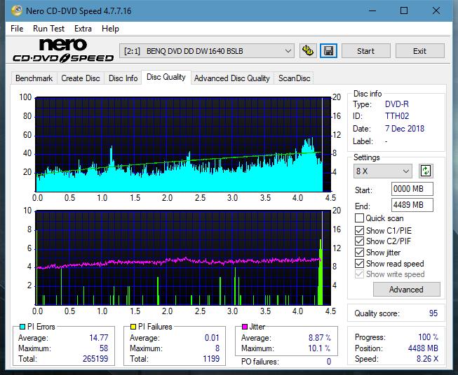 Panasonic SW810/SW820/SW830/SW840-dq_16x_dw1640.png