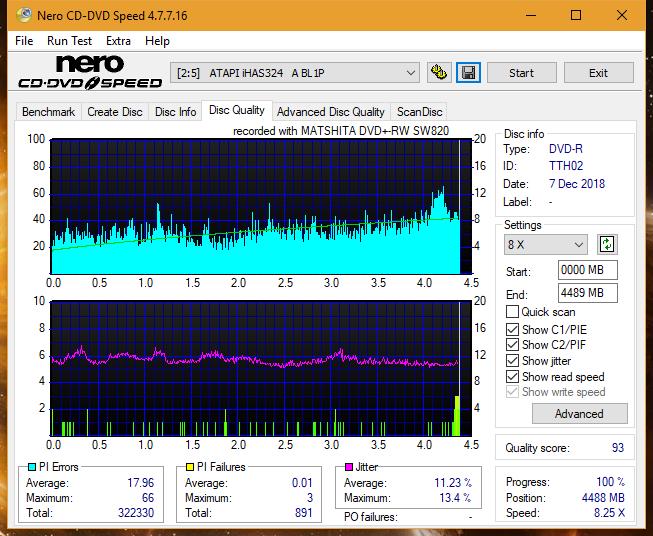 Panasonic SW810/SW820/SW830/SW840-dq_16x_ihas324-.png