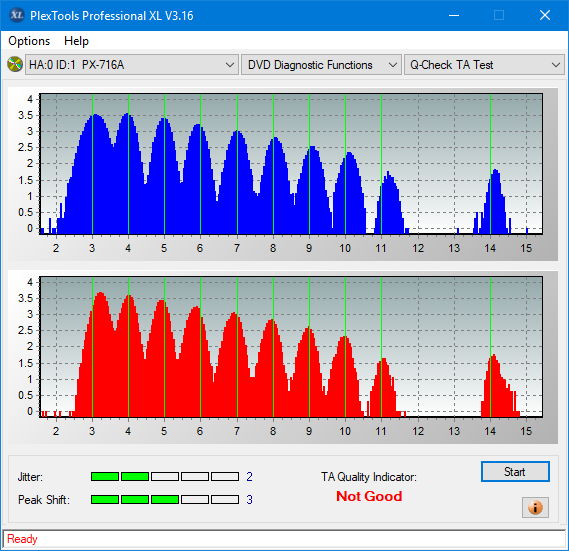 Digital Max DRW-5S163 r2005-ta-test-outer-zone-layer-0-_8x_px-716a.png