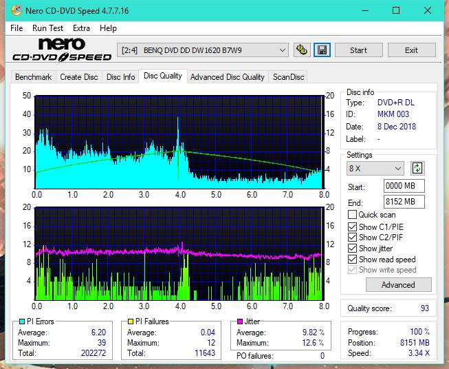 Panasonic SW810/SW820/SW830/SW840-dq_4x_dw1620.png