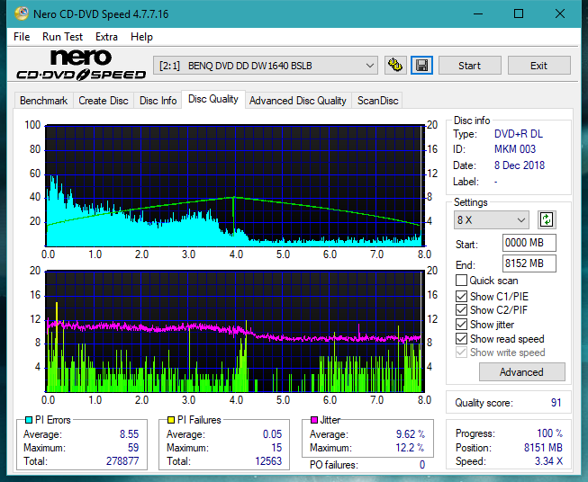Panasonic SW810/SW820/SW830/SW840-dq_4x_dw1640.png