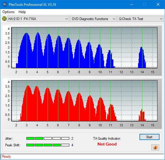 Panasonic SW810/SW820/SW830/SW840-ta-test-inner-zone-layer-0-_4x_px-716a.png